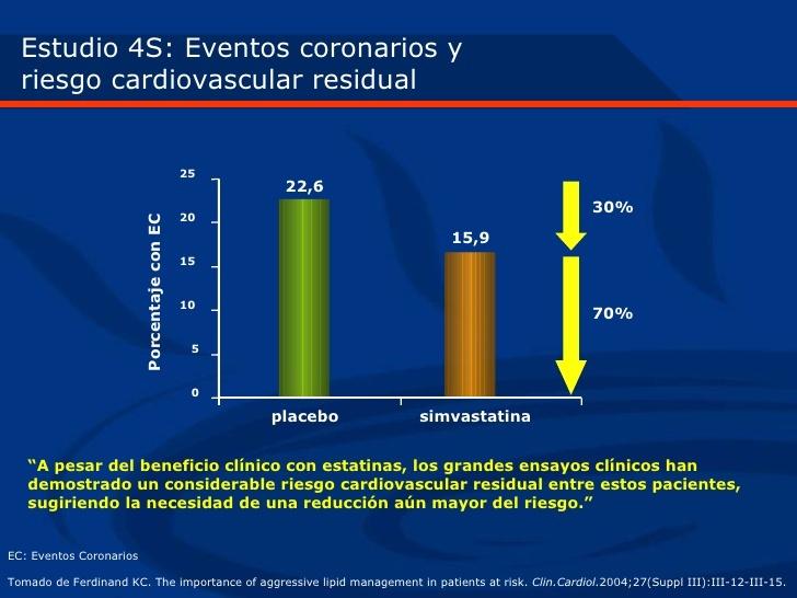http://image.slidesharecdn.com/colesterol-que-hay-de-nuevo-viejo-24751/95/slide-9-728.jpg?1166506790